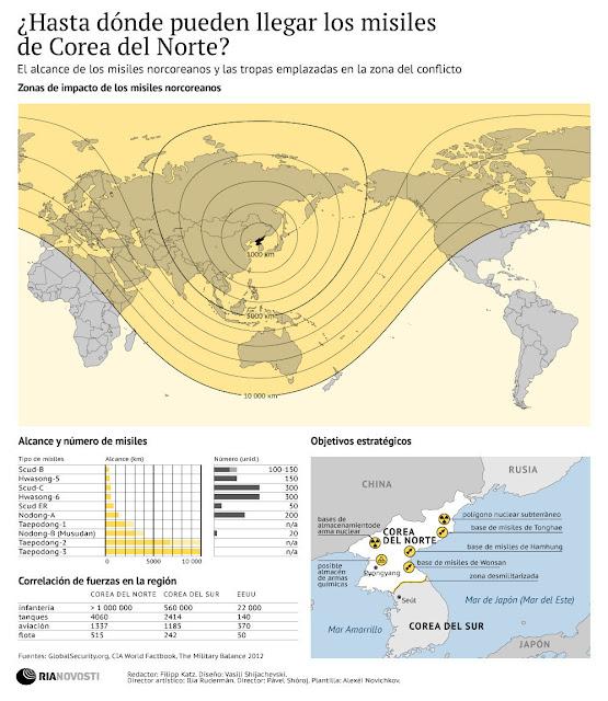 la-proxima-guerra-hasta-donde-pueden-llegar-los-misiles-de-corea-del-norte