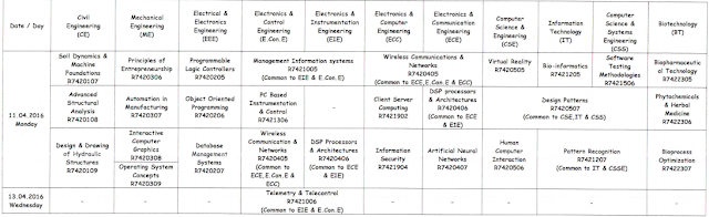 JNTU Anantapur Exam Time Table