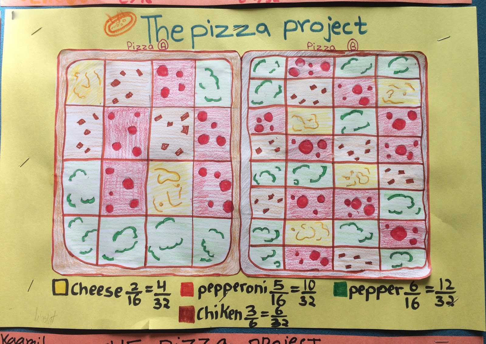 Hurray4us Equivalent Fraction Pizzas