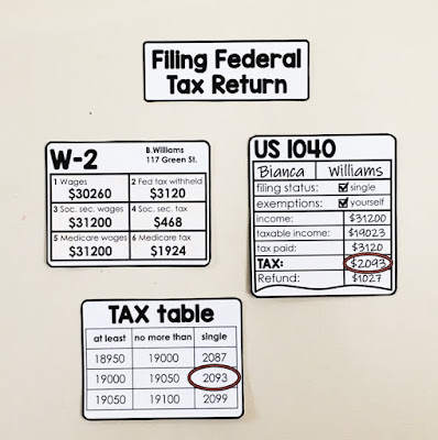 Financial Literacy Word Wall - filing federal income taxes - W-2, 1040, Tax table