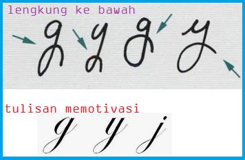 memotivasidiri dengan tulisan tangan, grafologi, grafotest, grafoterapi