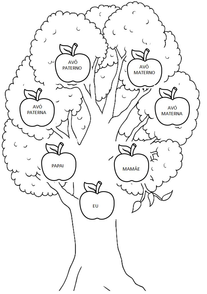 meu cantinho preferido Árvore genealógica