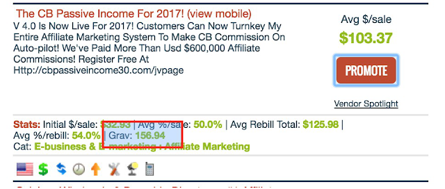 Affiliate Marketing System To Make ClickBank Commission
