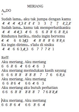 Not Angka Pianika Lagu Meriang Cita Citata