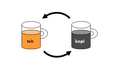 Materi Pemrograman: Logika dan algoritma dalam pemrograman