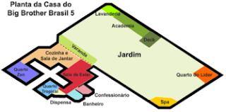 ...Nossos Links: # Big Brother Brasil (BBB)...é a versão brasileira do reality show Big Brother,   criada por John de Mol, cuja primeira temporada   mundial foi realizada em 1999 nos Países Baixos.