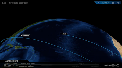 SpaceX orbital diagram for SES-10.
