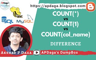 Difference in COUNT(*) vs COUNT(1) vs COUNT(col_name) in SQL / Hive query | APDaga's DumpBox