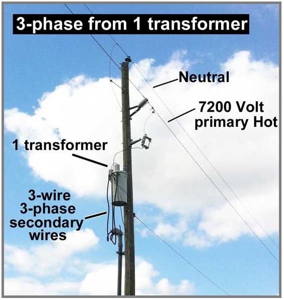 Residential Transformer Wiring Diagram - Wiring Diagram Update