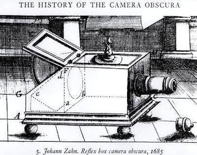 Johann Zahn - Reflex box camera obscura