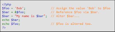 contoh kode berikut menampilkan 'My name is Bob' dua kali.