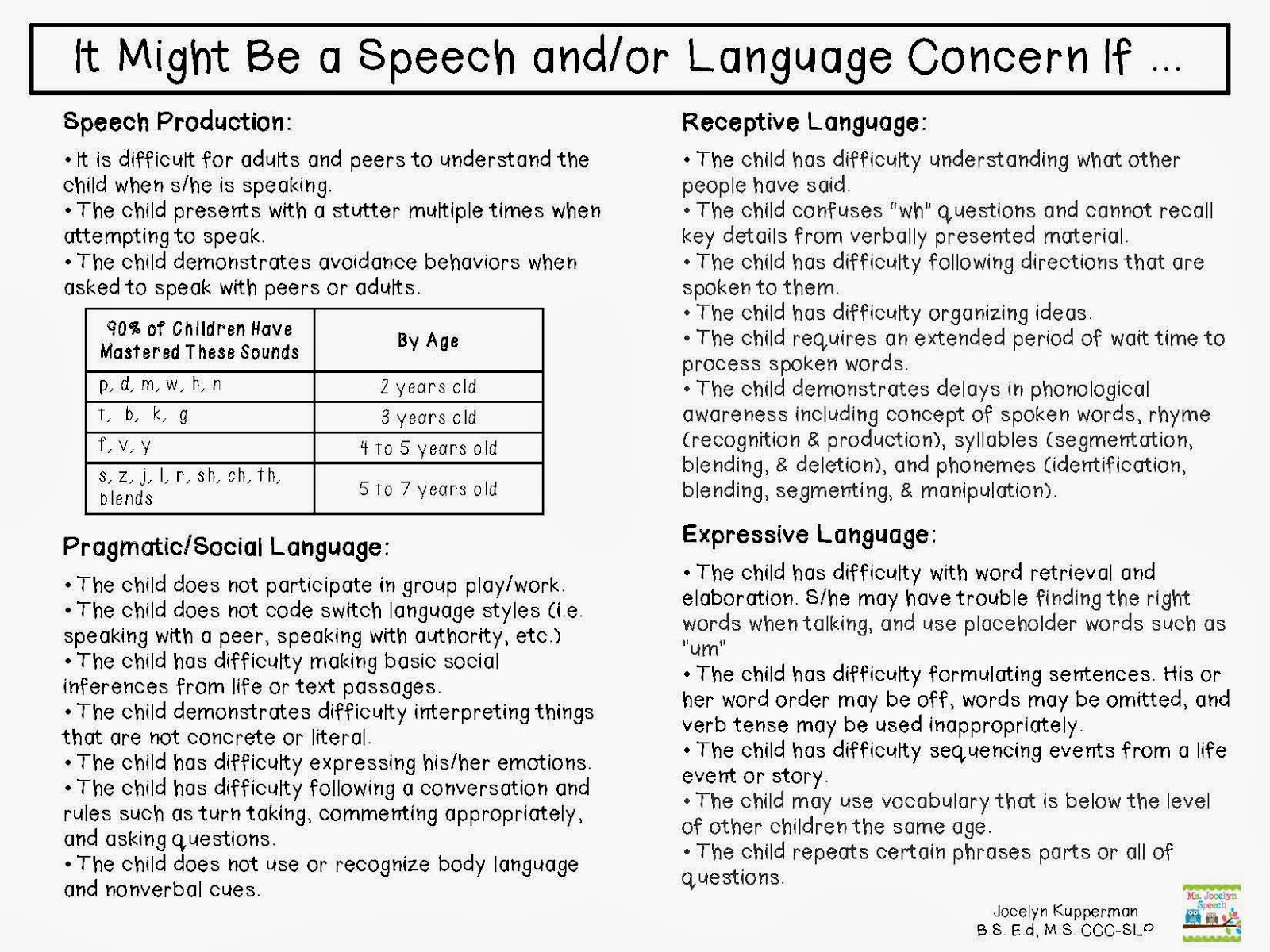 Speechie Freebies January
