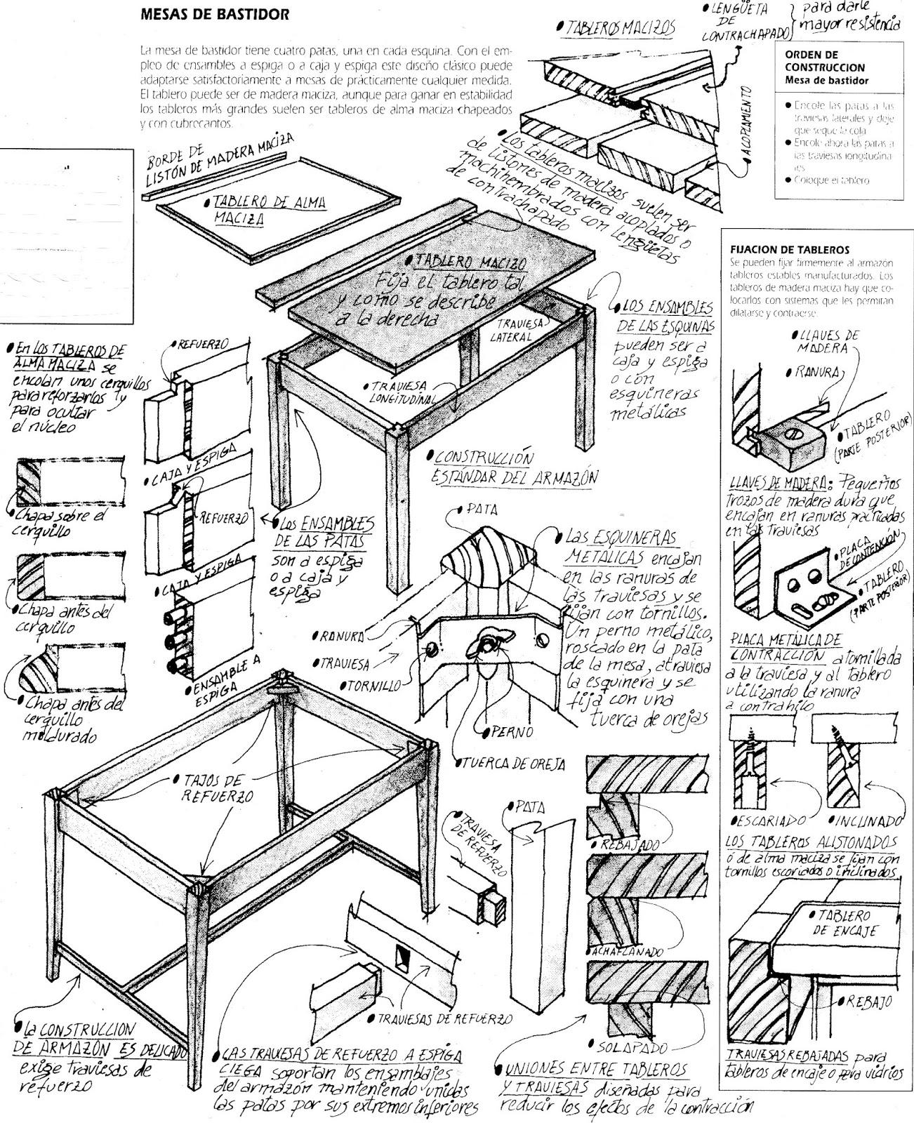 Ebanister a y carpinter a planos para construcci n de mesas for Planos de construccion