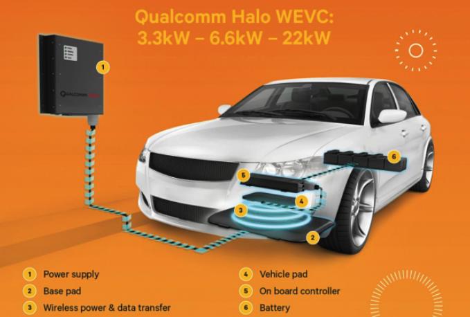 2018 Mercedes S550e Wireless Charging