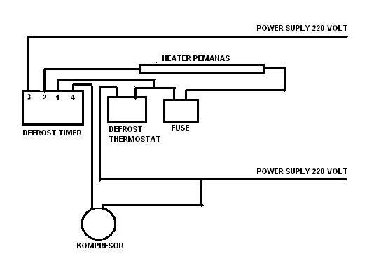 cara merubah pcb elektrik kulkas timer defrost Wiring Diagram Kulkas Sanyo 2 Pintu #7