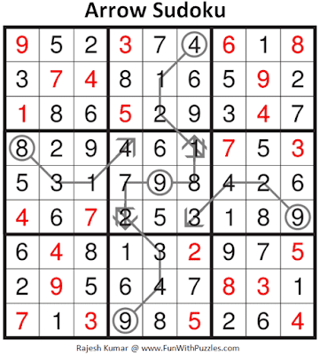 Answer of Arrow Sudoku Puzzle (Fun With Sudoku #308)