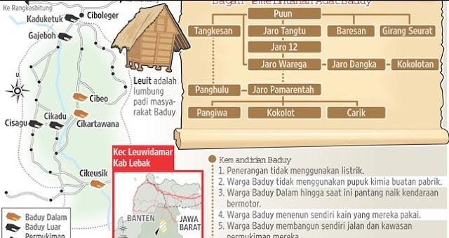 Lokasi Dan Tempat Demografi Suku Baduy