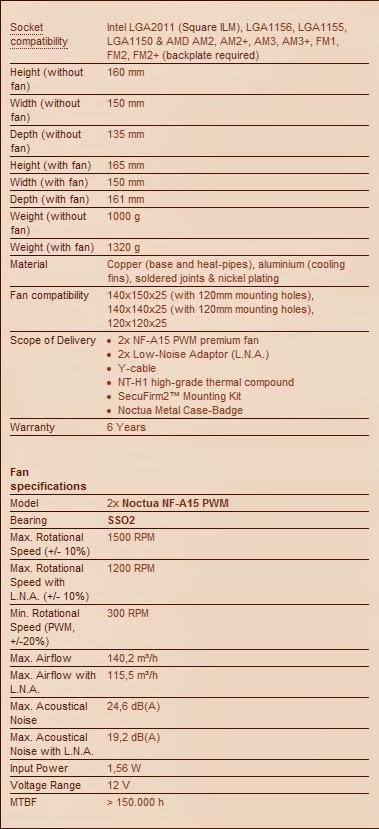 Unboxing & Review: Noctua NH-D15 82