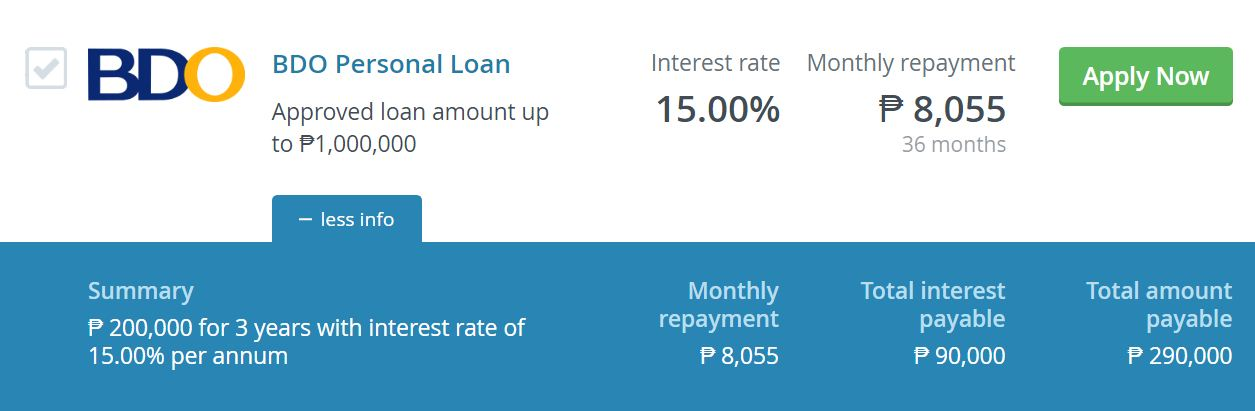 Need Money? Here are 12 Banks that Offers Best Personal Loan Rates ...
