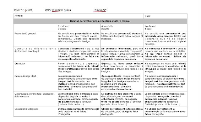 Mari Alcázar: Rúbrica per avaluar una presentació digital
