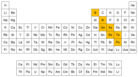 Qumicas ejemplos de metaloides posicin de los metaloides en la tabla peridica urtaz Gallery