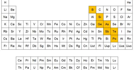 Qumicas ejemplos de metaloides urtaz Choice Image