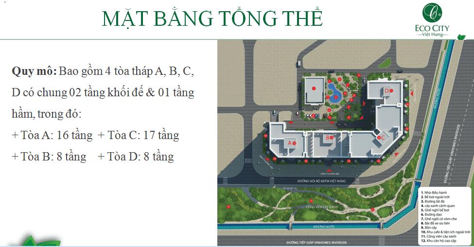 Mặt bằng tổng thể Ecocity Long Biên.