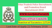 Uttar Pradesh Police Recruitment and Promotion Board Recruitment 2018 –23520 Constable