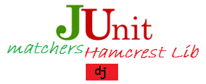 JUnit Matchers Hamcrest Tutorial.