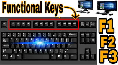 Functional Shortcut Keys in Computer | No Limit Of Study