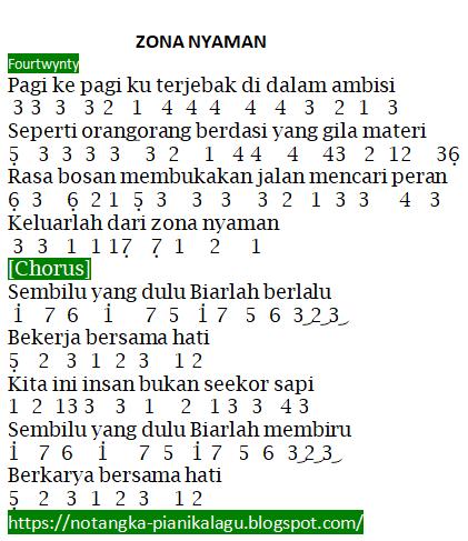 Not Angka Pianika Lagu Zona Nyaman  Fourtwnty (OST. Filosofi Kopi 2)