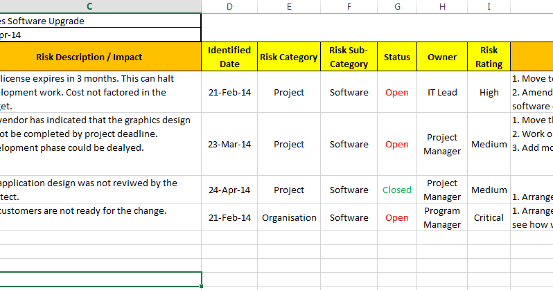 Raid Template Project Management. risk register template excel ...
