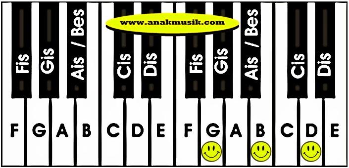 Kunci Dasar Keyboard G