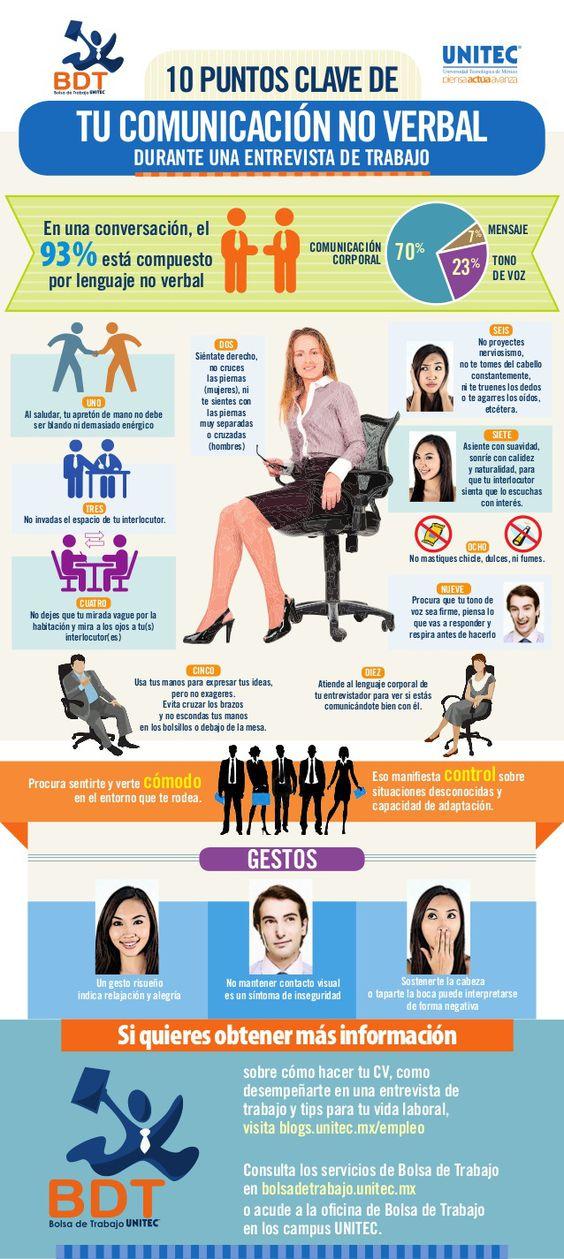 Comunicación No Verbal Durante Entrevista de Trabajo