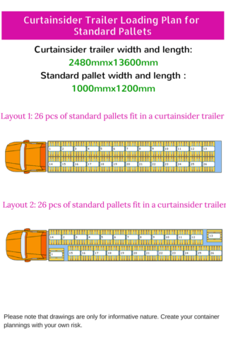 how many pallets fit in a container advancedontradecom