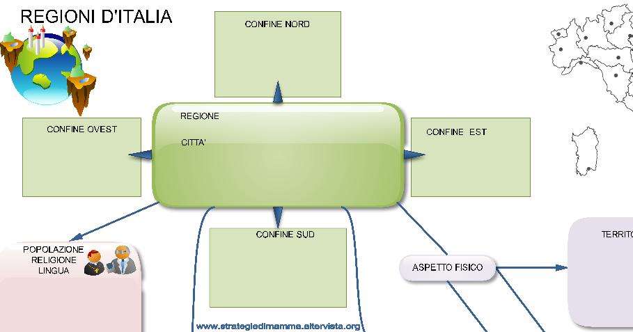 Cartina Muta Regioni Italia Settentrionale.Guamodi Scuola Le Regioni Italiane Materiali Didattici