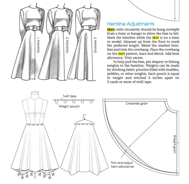 CarmencitaB How To Hem A Full Skirt Without Help Classy Full Skirt Pattern