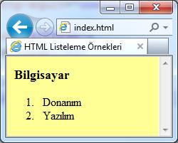 HTML Listeleme Görseli