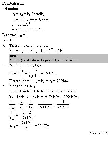 Menghitung konstanta total susunan gabungan pegas