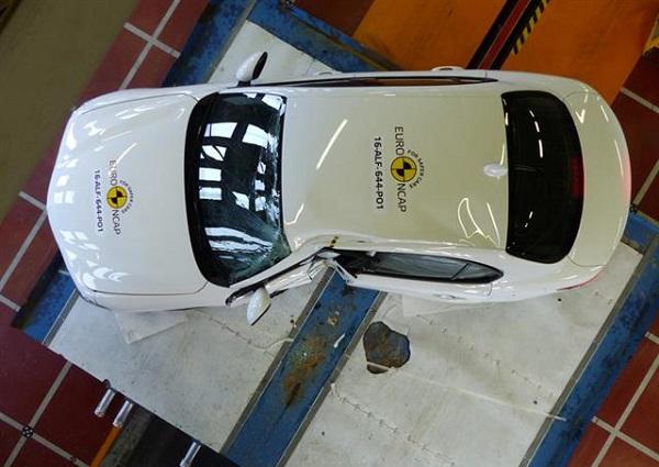 Alfa Romeo Giulia EuroNcap