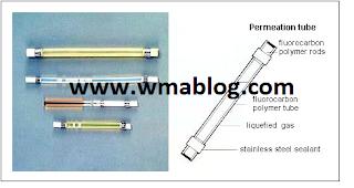 Calibration gas generating equipment