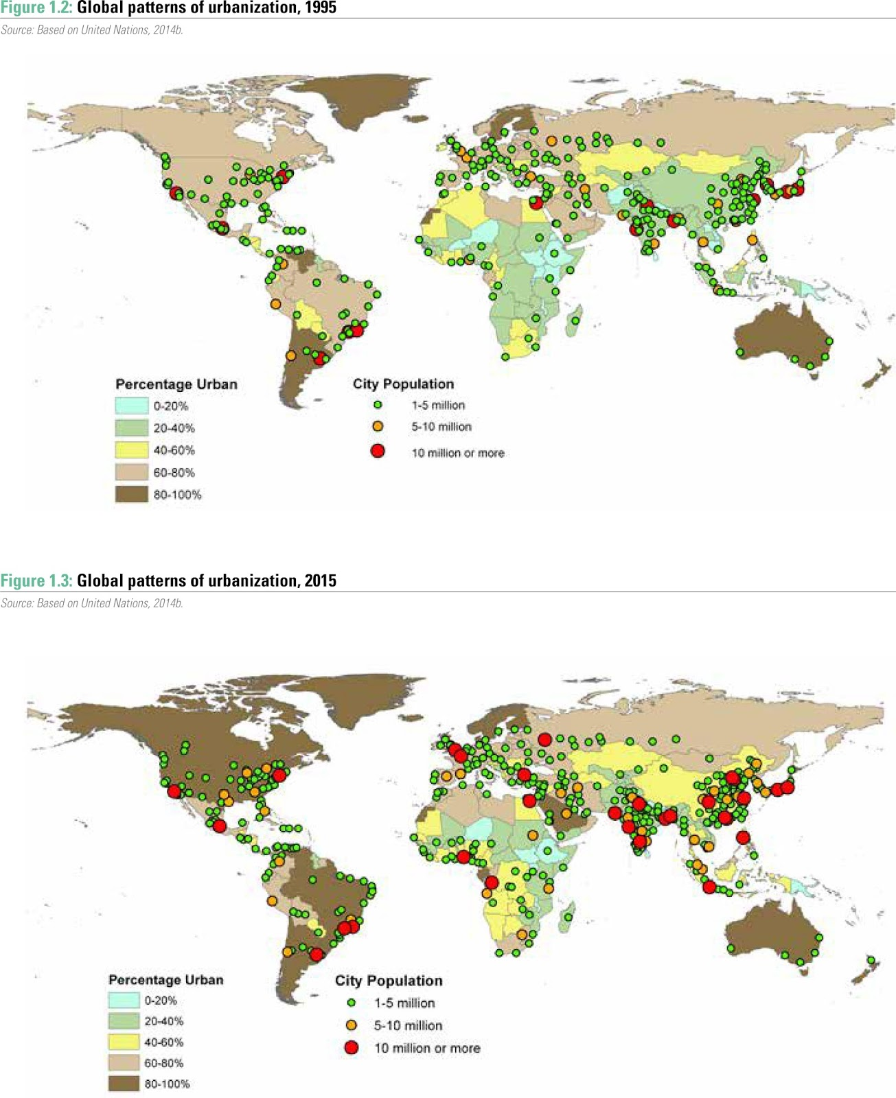 Global patterns of urbanization (1995 - 2015)