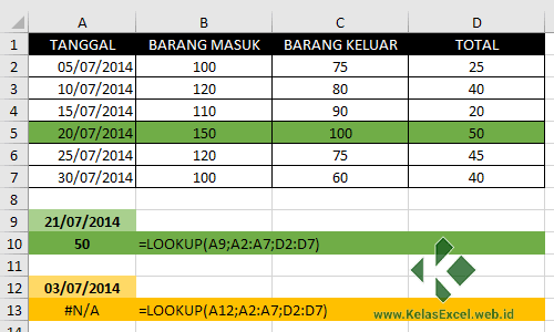 Contoh Fungsi-Rumus Lookup Excel 3