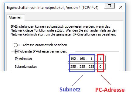 Erklärung Subnetzmaske und IP Adresse