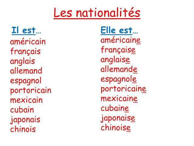 Kraje i narodowości - tworzenie narodowości 5  - Francuski przy kawie