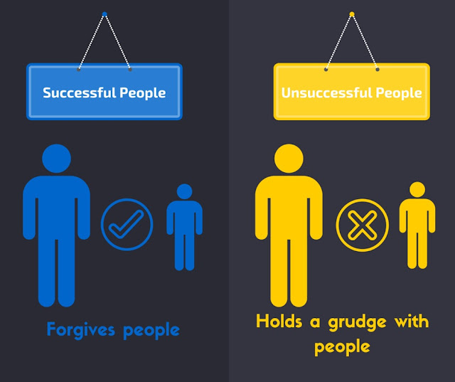 Successful people Forgives verses Unsuccessful people Holds Grudge