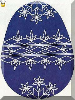 České Velikonočné Inspirace