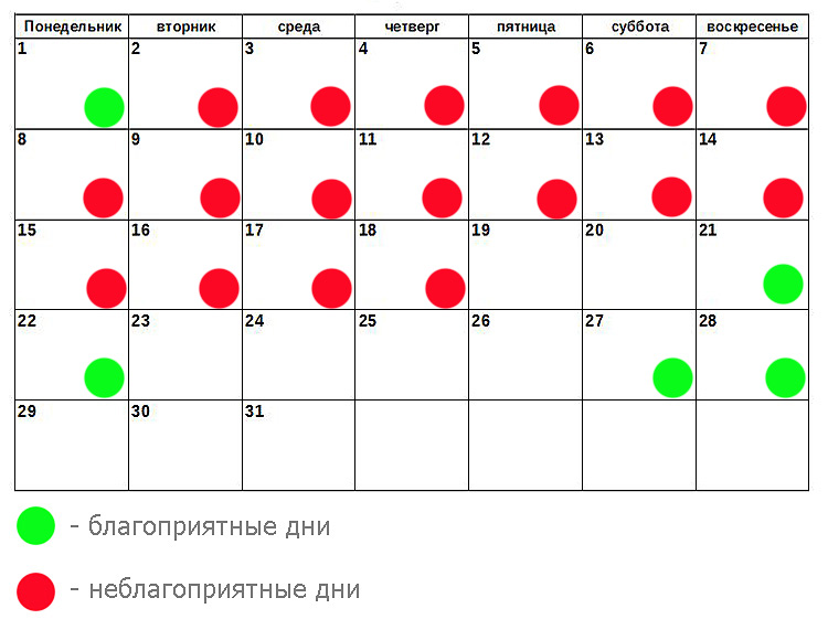Лунный календарь красоты и диеты