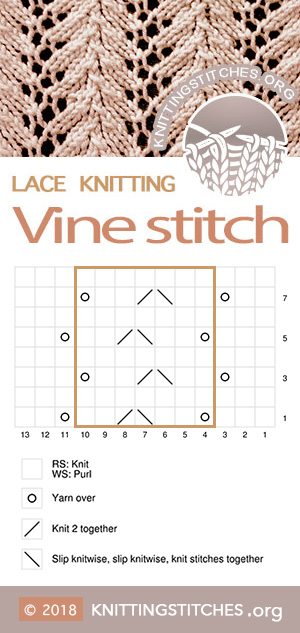 Vine Lace Chart | Lacy Stitches | Knitting Stitch Patterns #knitting #knitters