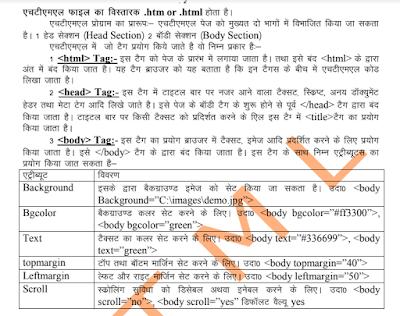 एचटीएमएल-नोट्स-पीडीएफ़-बुक-हिंदी-में-HTML-Notes-In-Hindi-PDF-Book